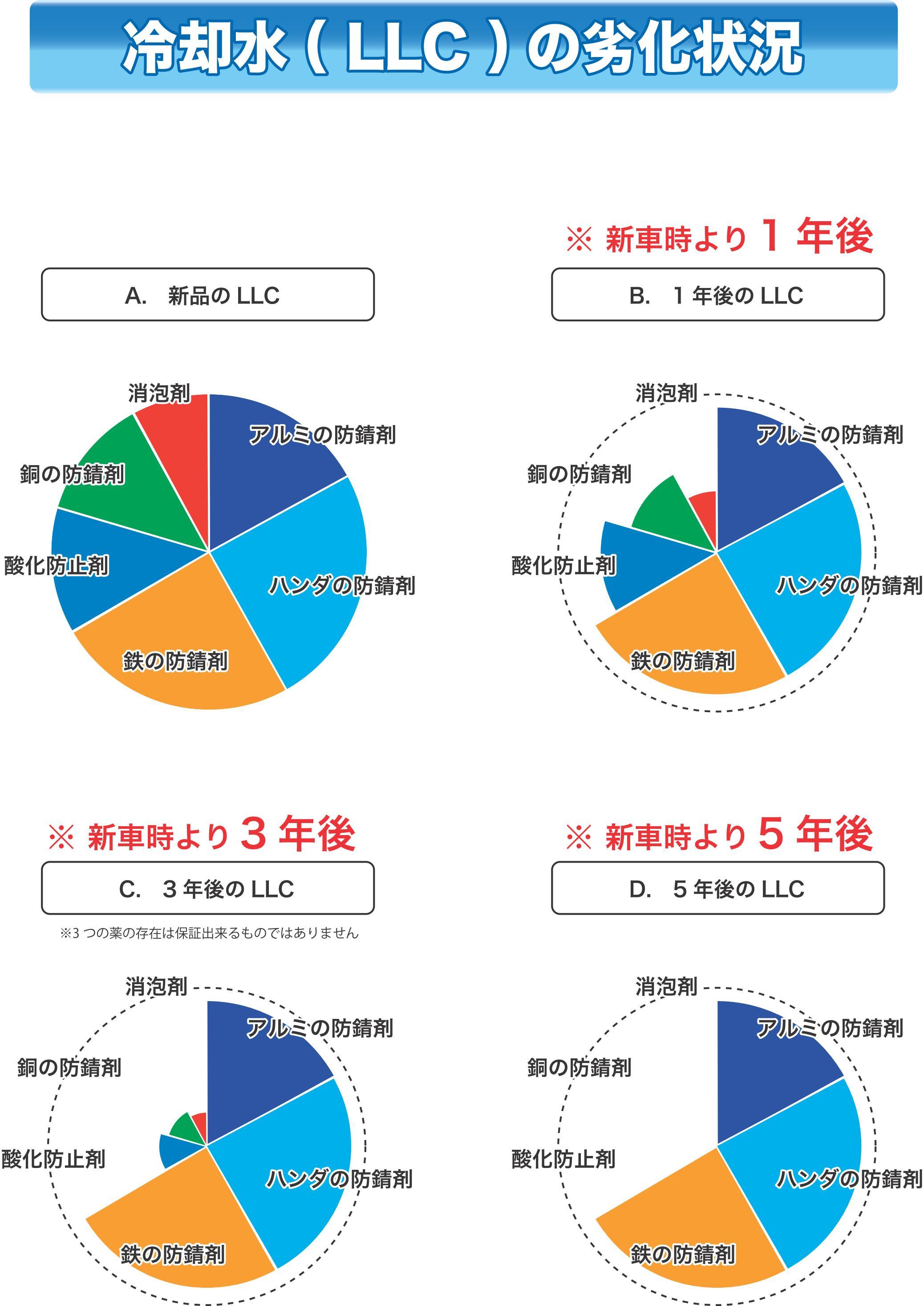 SP200再生バランス表1年3年5年表TH_01